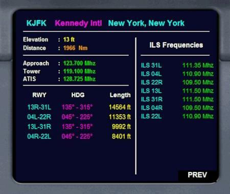 frequencies Popup